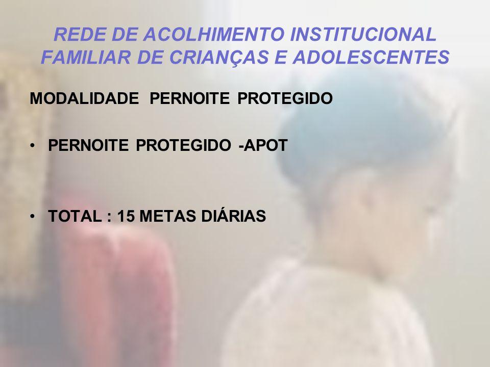 REDE DE ACOLHIMENTO INSTITUCIONAL FAMILIAR DE CRIANÇAS E ADOLESCENTES