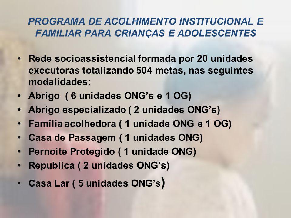 PROGRAMA DE ACOLHIMENTO INSTITUCIONAL E FAMILIAR PARA CRIANÇAS E ADOLESCENTES