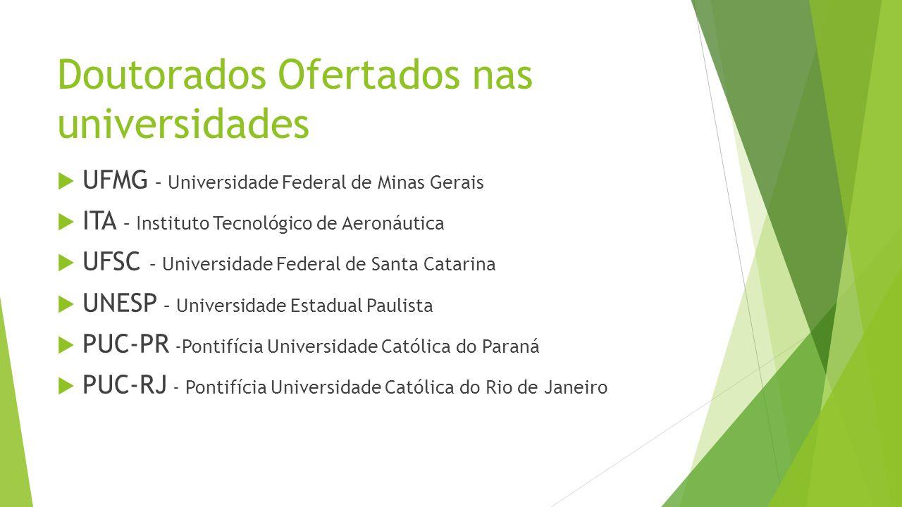 Doutorados Ofertados nas universidades