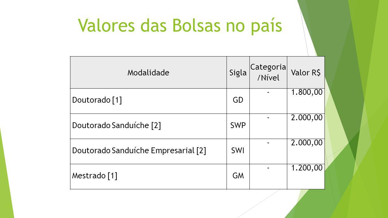 Valores das Bolsas no país