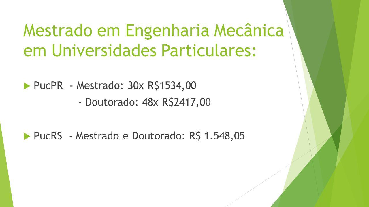 Mestrado em Engenharia Mecânica em Universidades Particulares: