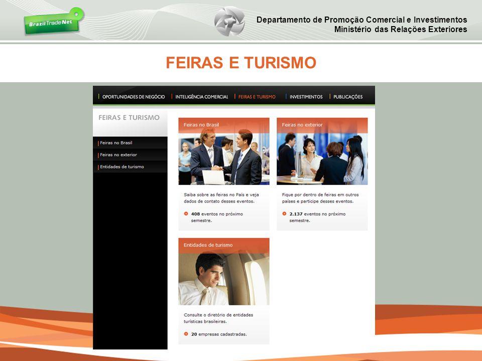 FEIRAS E TURISMO Departamento de Promoção Comercial e Investimentos