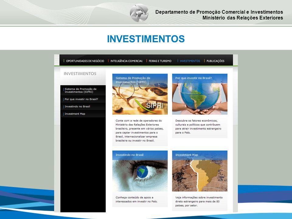 INVESTIMENTOS Departamento de Promoção Comercial e Investimentos