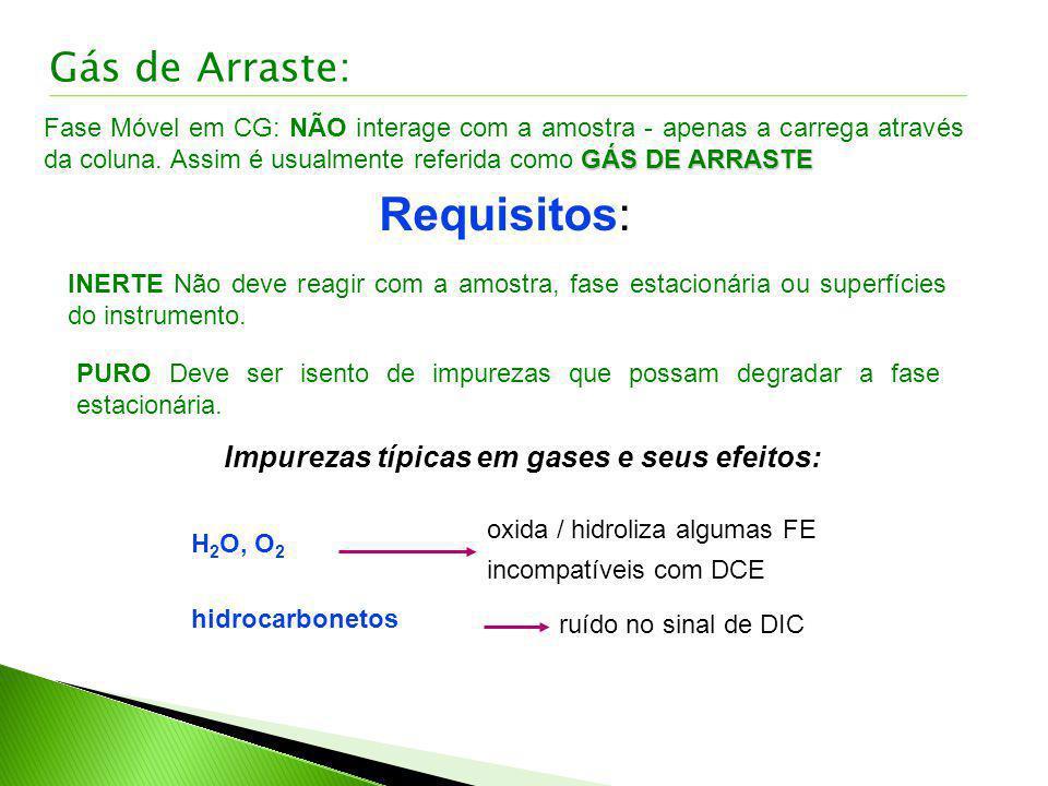 Requisitos: Gás de Arraste: Impurezas típicas em gases e seus efeitos: