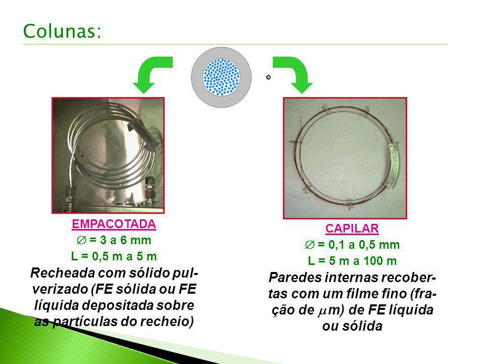 Colunas: EMPACOTADA.  = 3 a 6 mm. L = 0,5 m a 5 m.
