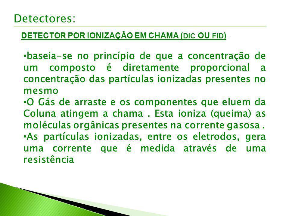 Detectores: DETECTOR POR IONIZAÇÃO EM CHAMA (DIC OU FID) .
