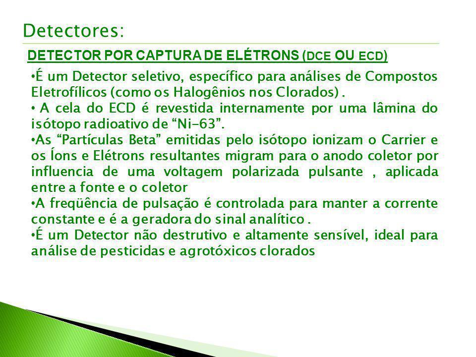 Detectores: DETECTOR POR CAPTURA DE ELÉTRONS (DCE OU ECD)
