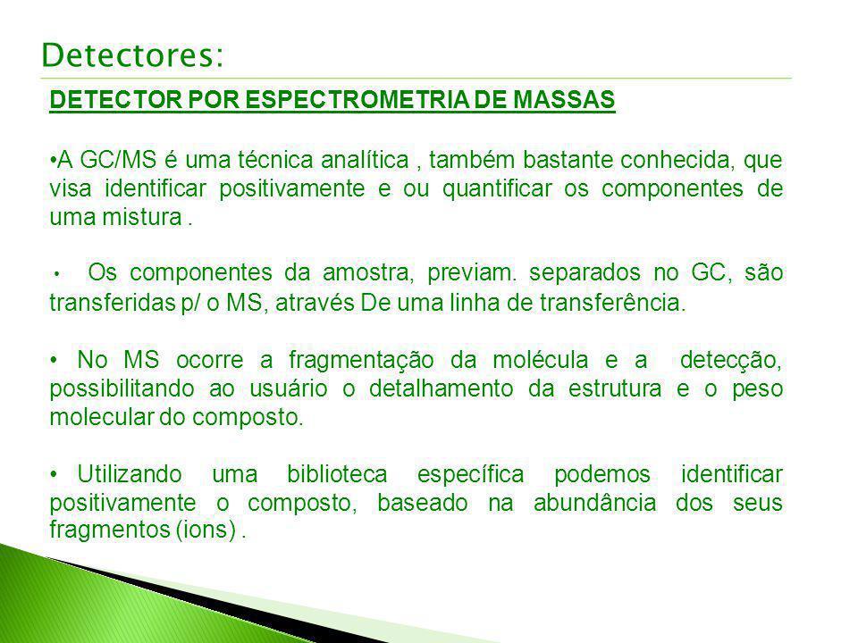 Detectores: DETECTOR POR ESPECTROMETRIA DE MASSAS