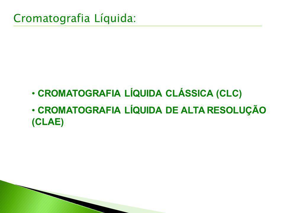 Cromatografia Líquida: