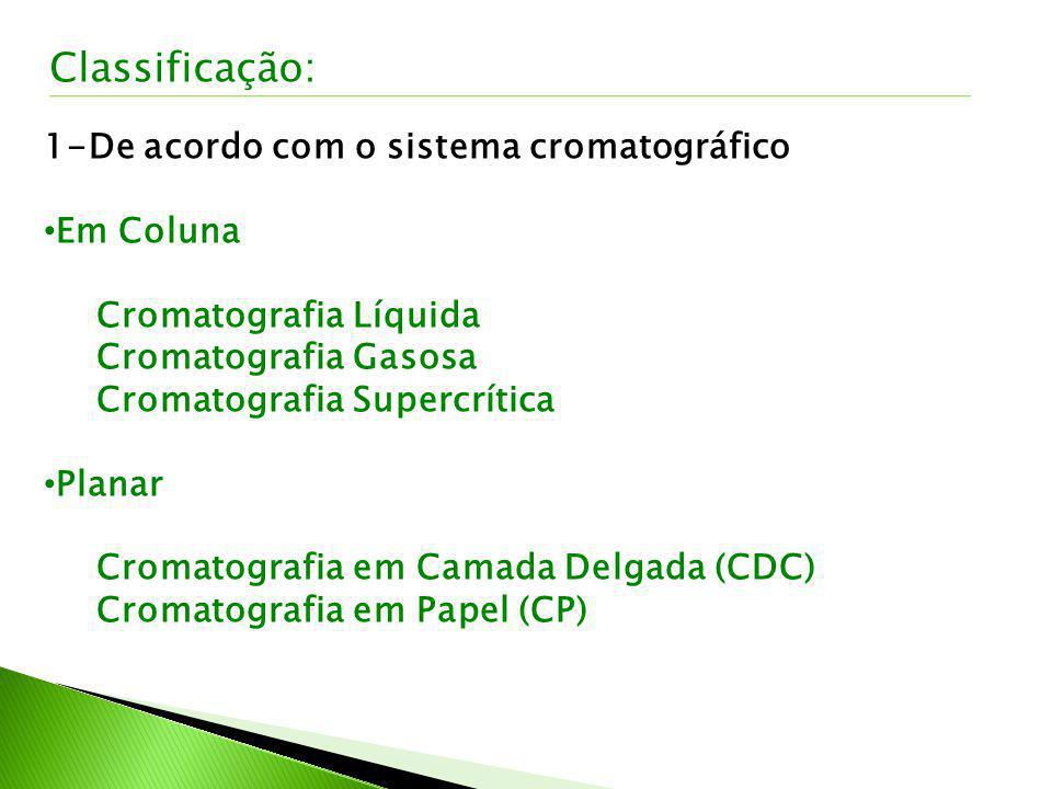 Classificação: 1-De acordo com o sistema cromatográfico Em Coluna