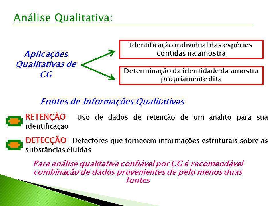 Análise Qualitativa: Aplicações Qualitativas de CG
