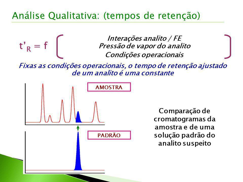 Análise Qualitativa: (tempos de retenção)
