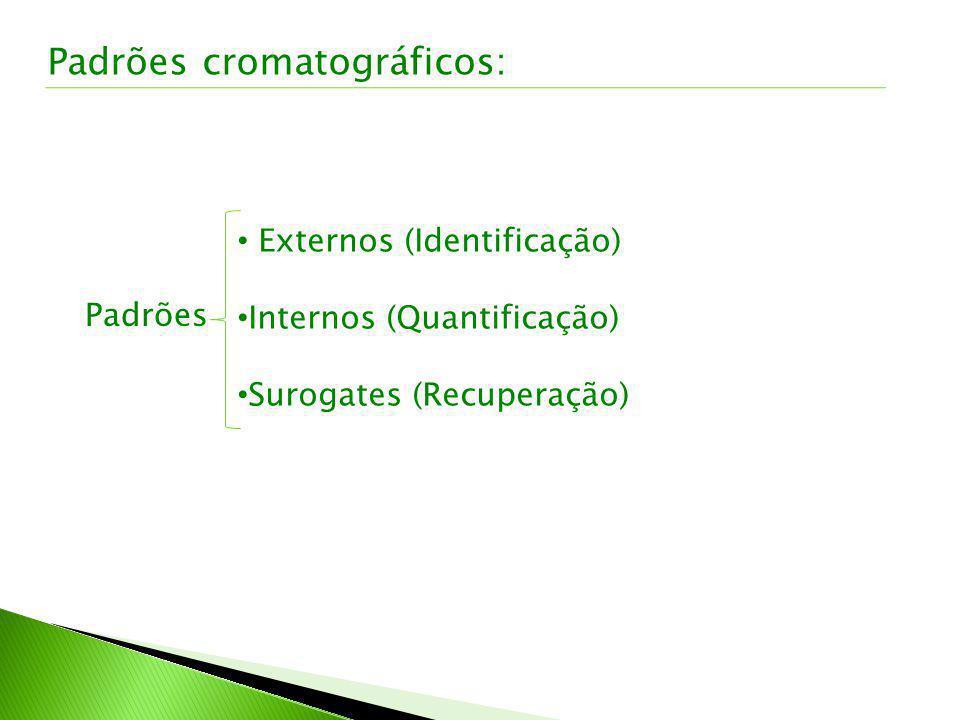Padrões cromatográficos: