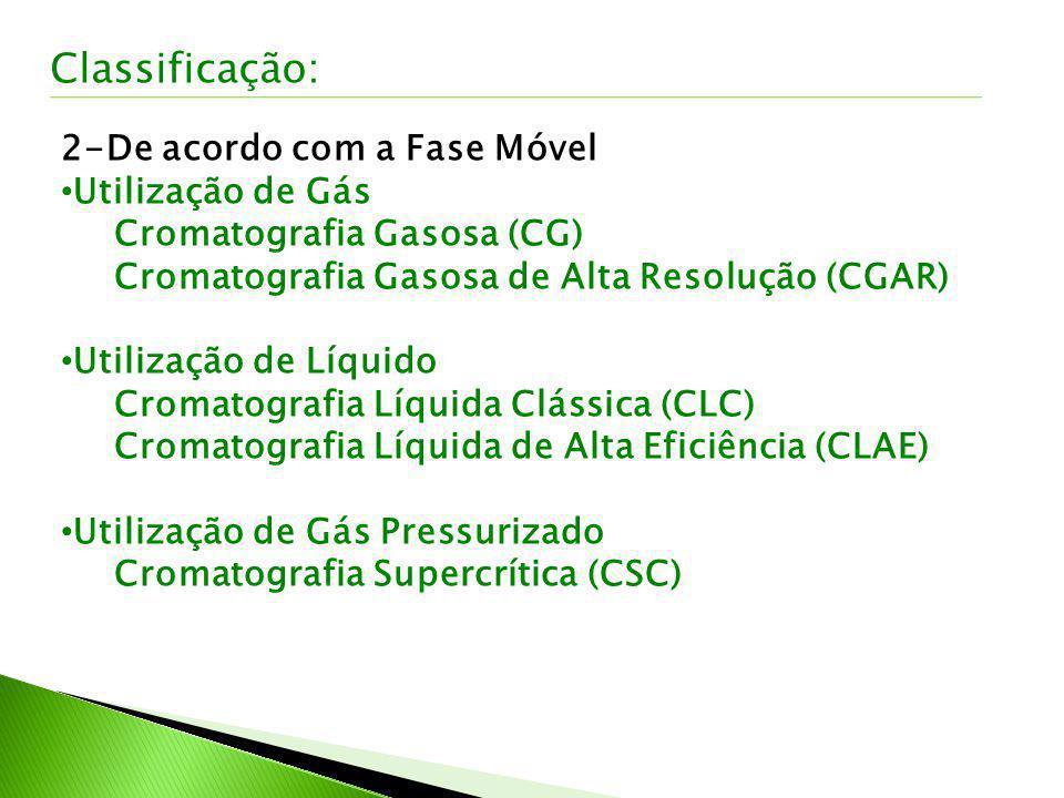 Classificação: 2-De acordo com a Fase Móvel Utilização de Gás