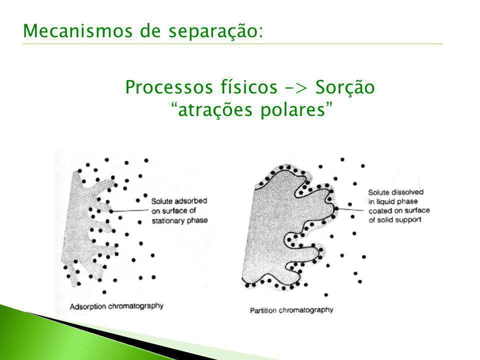 Mecanismos de separação: