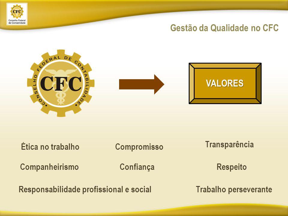 Gestão da Qualidade no CFC