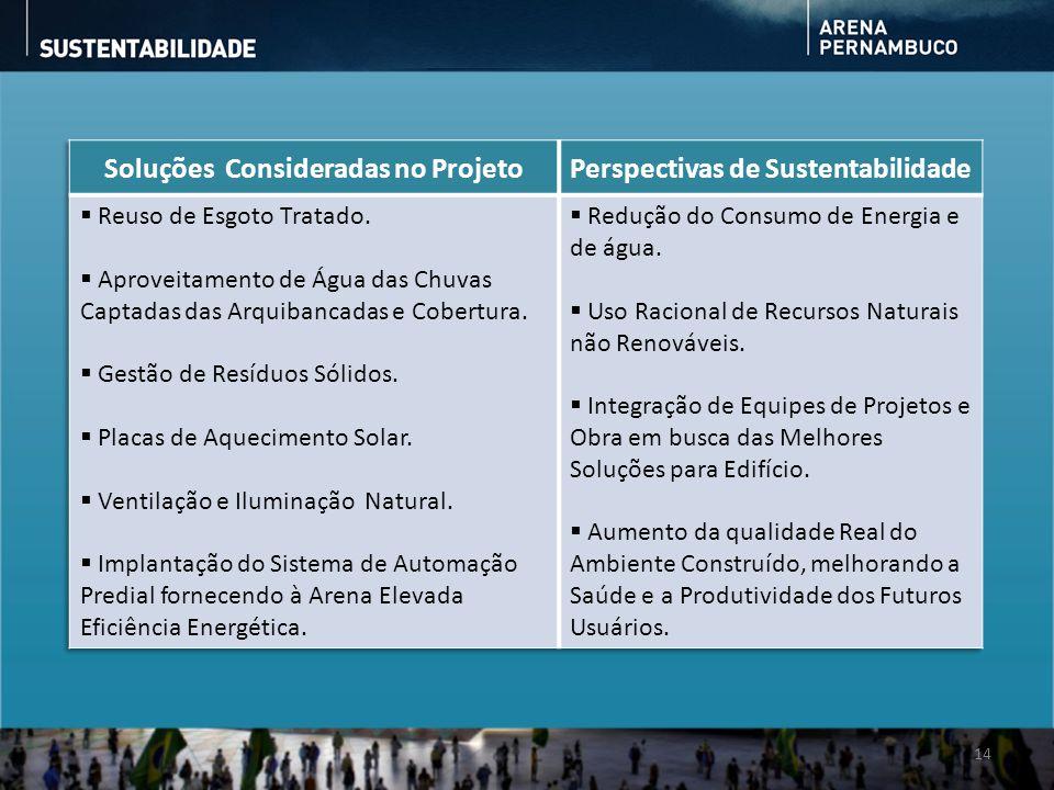 Soluções Consideradas no Projeto Perspectivas de Sustentabilidade