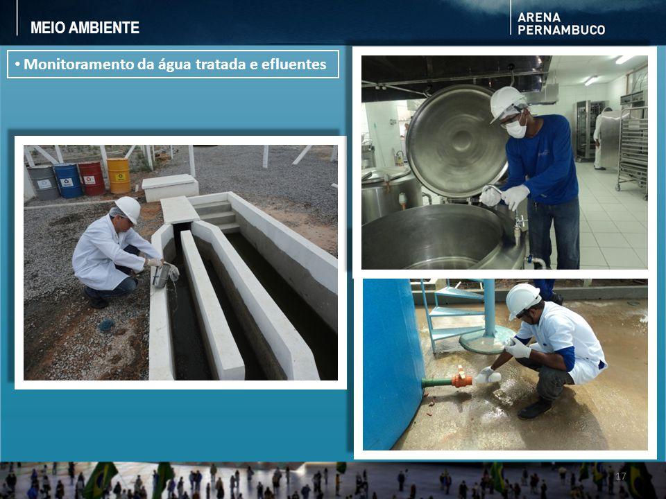 MEIO AMBIENTE Monitoramento da água tratada e efluentes