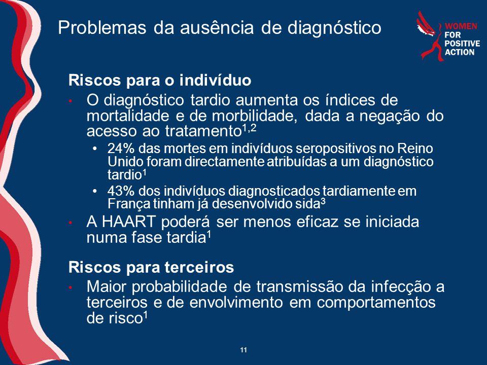 Problemas da ausência de diagnóstico