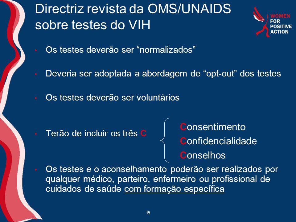 Directriz revista da OMS/UNAIDS sobre testes do VIH