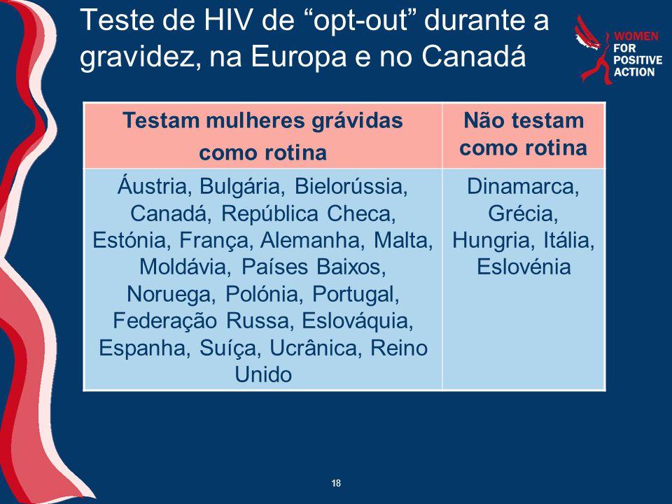 Teste de HIV de opt-out durante a gravidez, na Europa e no Canadá