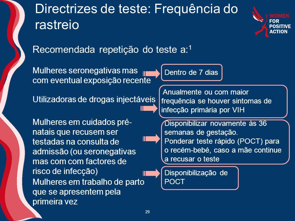 Directrizes de teste: Frequência do rastreio