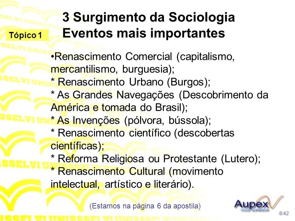 3 Surgimento da Sociologia Eventos mais importantes