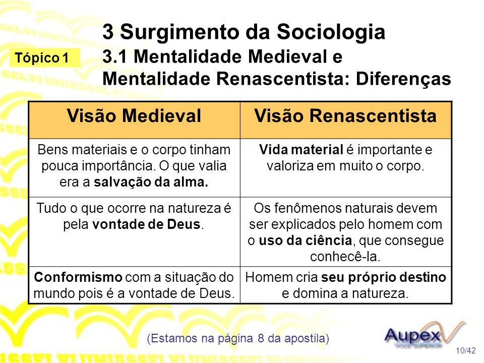 3 Surgimento da Sociologia 3