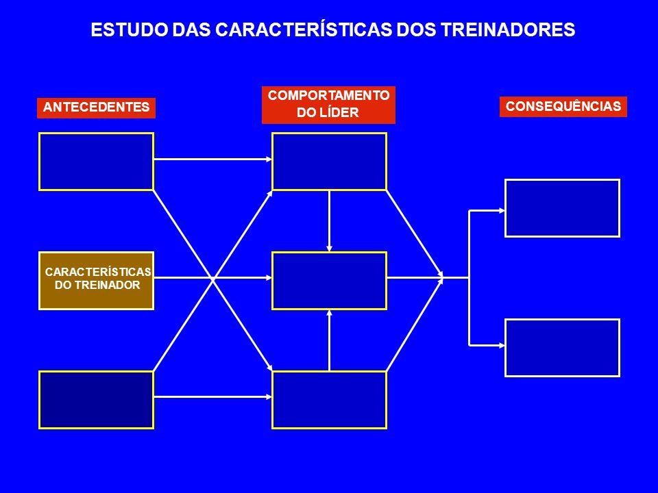 ESTUDO DAS CARACTERÍSTICAS DOS TREINADORES