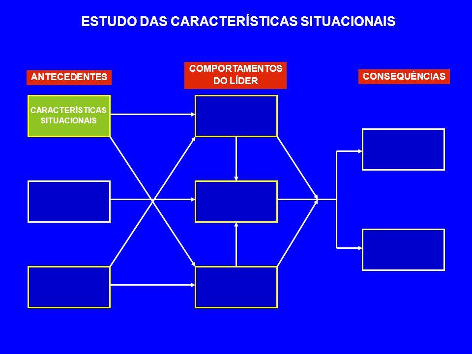 ESTUDO DAS CARACTERÍSTICAS SITUACIONAIS