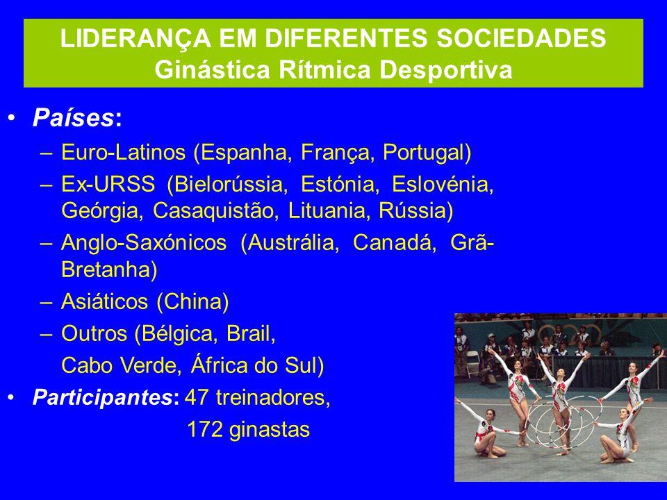 LIDERANÇA EM DIFERENTES SOCIEDADES Ginástica Rítmica Desportiva