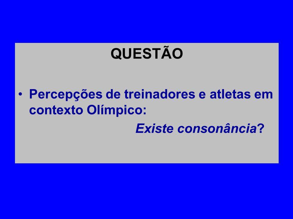 QUESTÃO Percepções de treinadores e atletas em contexto Olímpico: