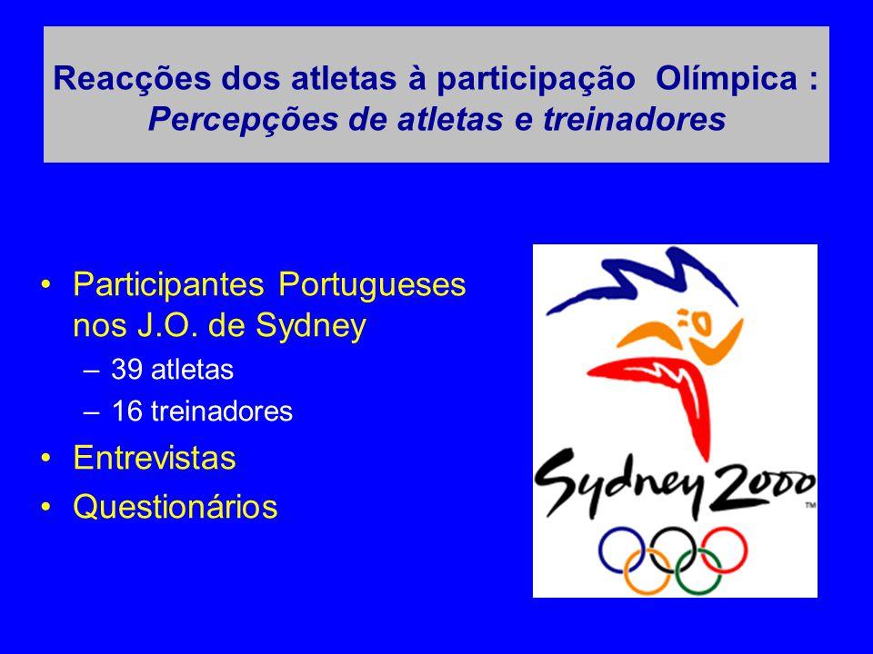 Participantes Portugueses nos J.O. de Sydney