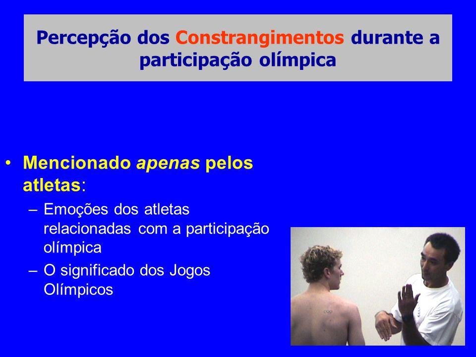 Percepção dos Constrangimentos durante a participação olímpica