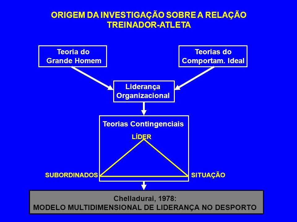ORIGEM DA INVESTIGAÇÃO SOBRE A RELAÇÃO TREINADOR-ATLETA