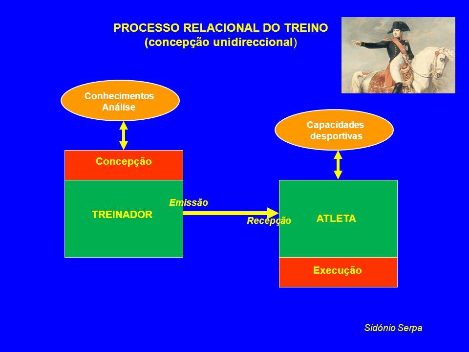 PROCESSO RELACIONAL DO TREINO