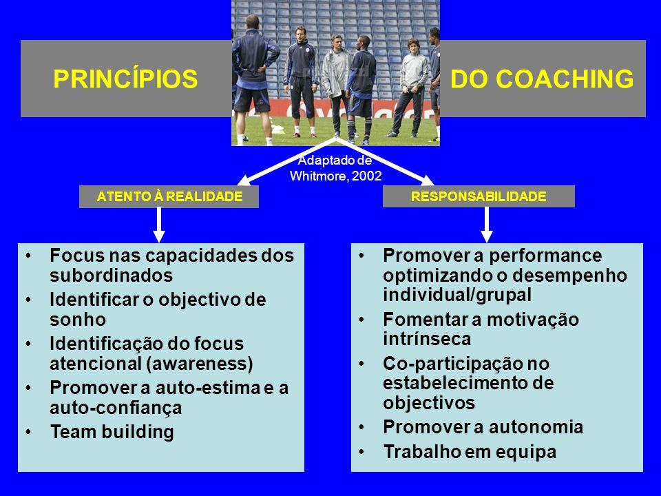 PRINCÍPIOS DO COACHING