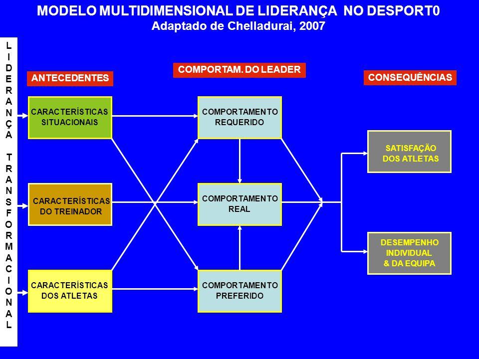 MODELO MULTIDIMENSIONAL DE LIDERANÇA NO DESPORT0