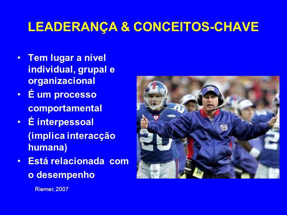 LEADERANÇA & CONCEITOS-CHAVE