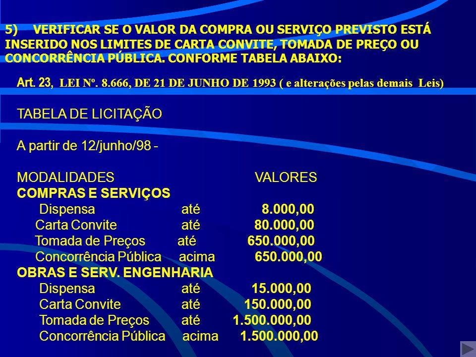Concorrência Pública acima 650.000,00 OBRAS E SERV. ENGENHARIA