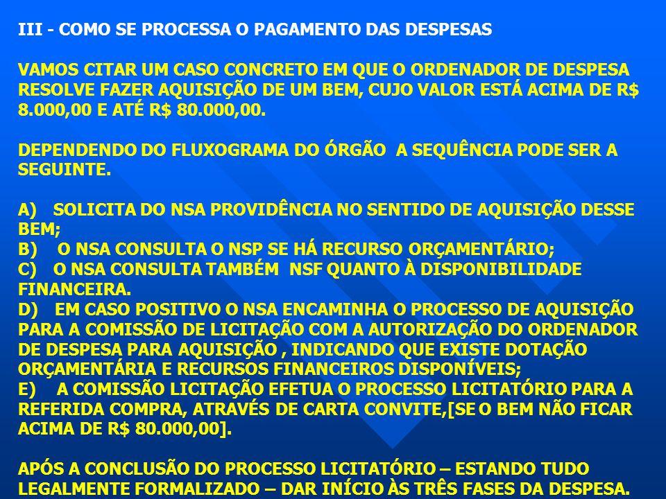 III - COMO SE PROCESSA O PAGAMENTO DAS DESPESAS