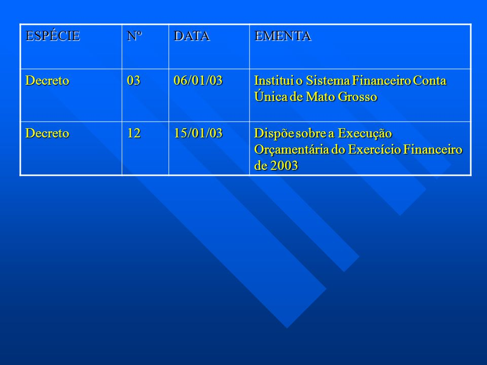 ESPÉCIE Nº. DATA. EMENTA. Decreto. 03. 06/01/03. Institui o Sistema Financeiro Conta Única de Mato Grosso.