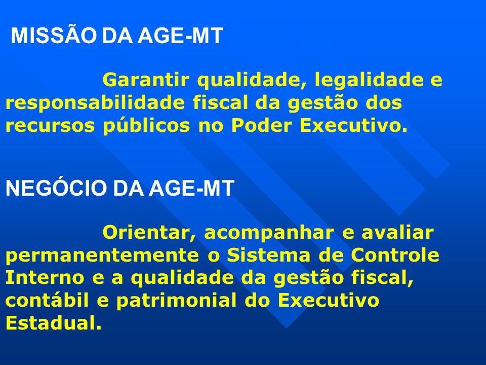 MISSÃO DA AGE-MT Garantir qualidade, legalidade e responsabilidade fiscal da gestão dos recursos públicos no Poder Executivo.
