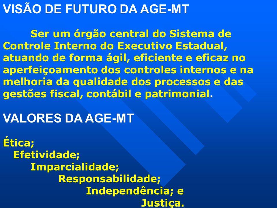 VISÃO DE FUTURO DA AGE-MT