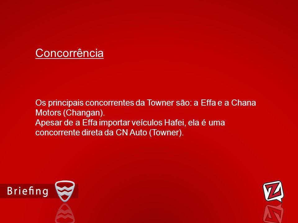 Concorrência Os principais concorrentes da Towner são: a Effa e a Chana Motors (Changan).