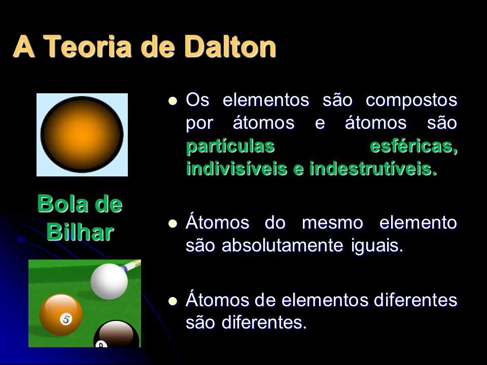 A Teoria de Dalton Bola de Bilhar
