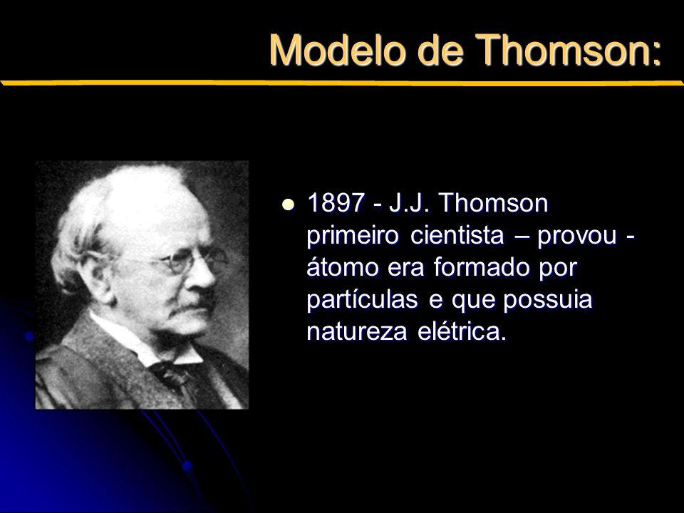 Modelo de Thomson: 1897 - J.J.