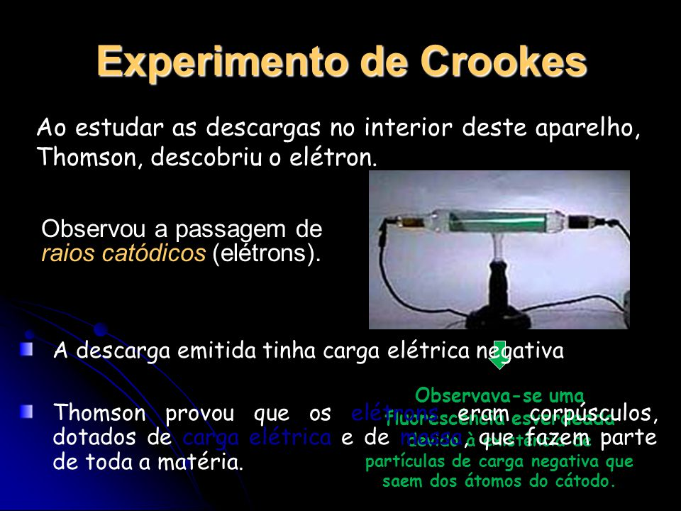 Experimento de Crookes
