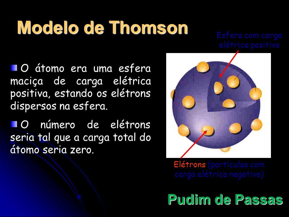 Modelo de Thomson Pudim de Passas