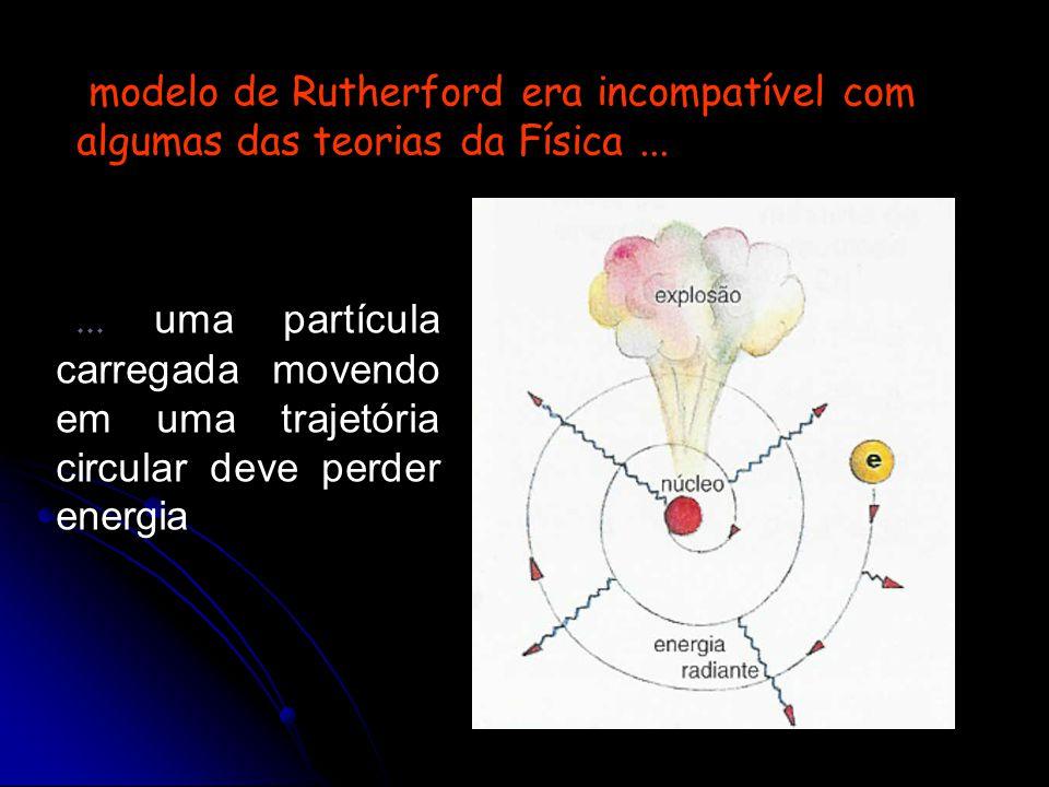modelo de Rutherford era incompatível com algumas das teorias da Física ...